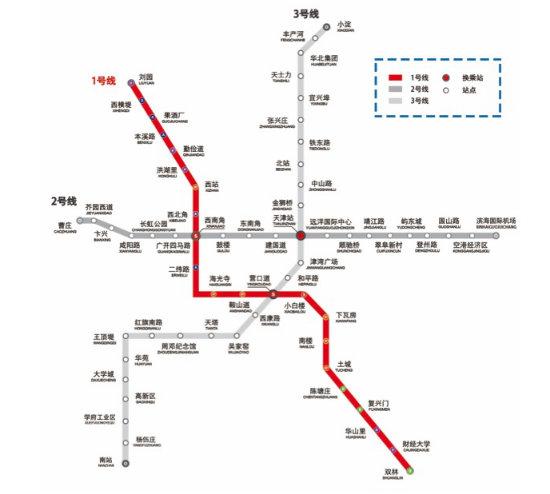 覆盖人群:主城约700万核心人口   运营线路:1、2、3号市区地铁主干线,及连接滨海新区的9号线   在建线路:6号线预计将于2016年开线运营。4、5、7、8、11、12、13号7条线路正在规划建设当中   发展概览:2020年,天津市将形成14条运营线路、总长513公里的轨道交通网络。 承担天津60%以上的公共交通客流;中心城区60%以上的居民步行10分钟可到达最近站点。