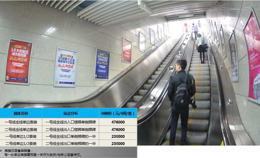 成都地铁广告12封灯箱报价