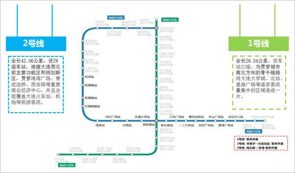 大连地铁线路图片 大连地铁线路图片大全 社会热点图片 非主流图片站图片