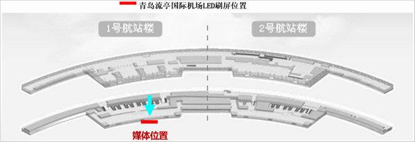 覆盖青岛机场t1航站楼国内90%达到客流.