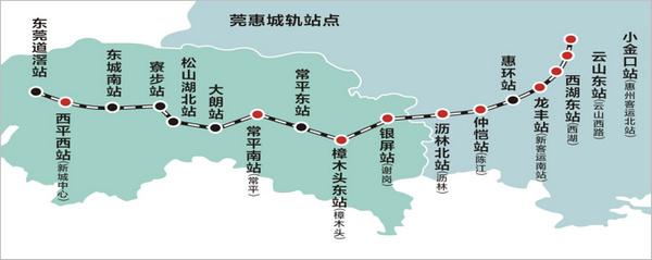 莞惠城轨途经站点