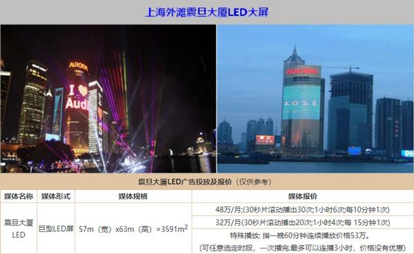 上海地标震旦大厦LED屏广告价格