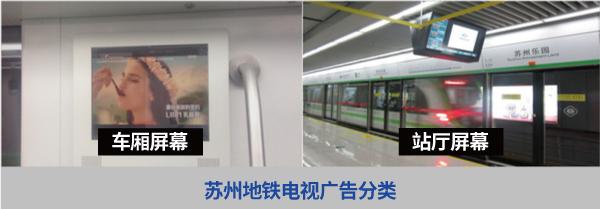 苏州地铁电视广告
