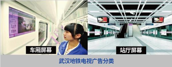 武汉地铁电视广告