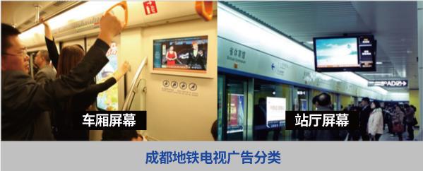 成都地铁电视广告