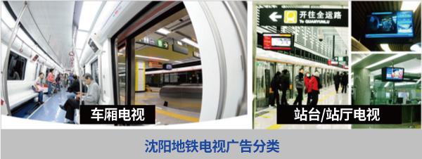 沈阳地铁电视广告