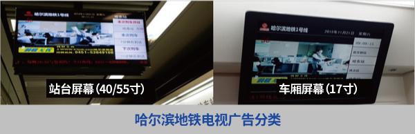 哈尔滨地铁电视广告