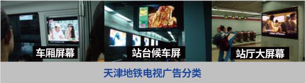 天津地铁电视广告
