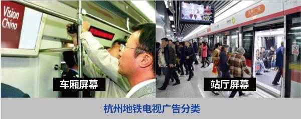 杭州地铁电视广告