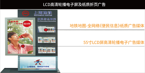 LCD高清轮播电子屏及纸质折页广告