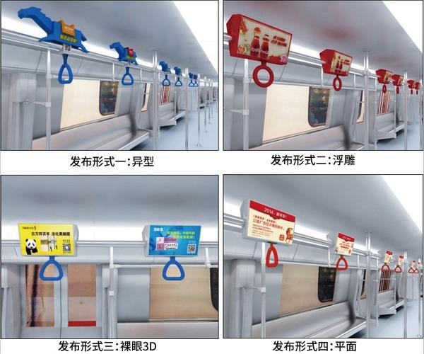 地铁拉手广告发布形式