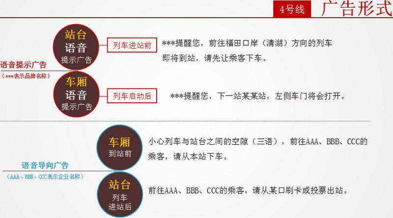深圳地铁4号线语音播报广告